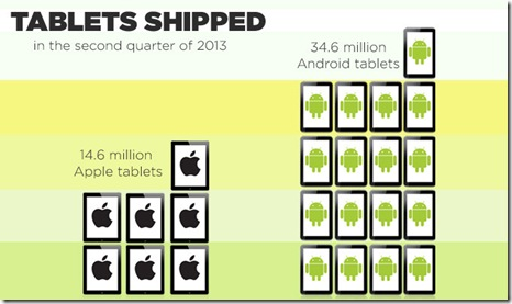 android-vs-apple-tablets-ch