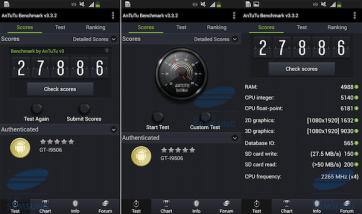 Samsung Galaxy S4 Qualcomm Snapdragon 800