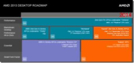 amd-kaveri-roadmap-2014