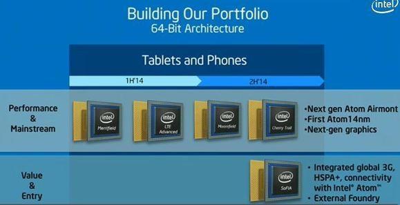 SoCs Intel Atom