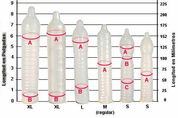 diferentes tipos de preservativos