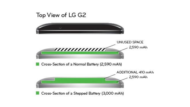 LG-G2_6