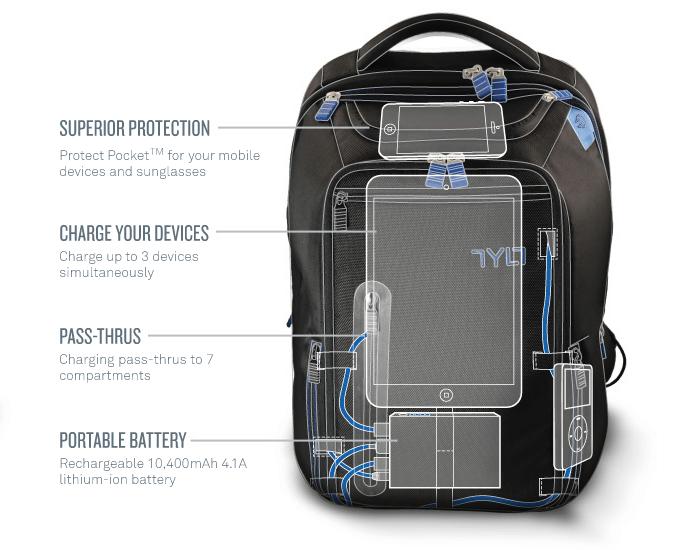Energi Backpack de Tylt, una mochila que se encargará de que nunca te quedes sin batería