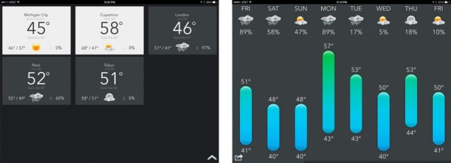 today_weather_ipad_screens