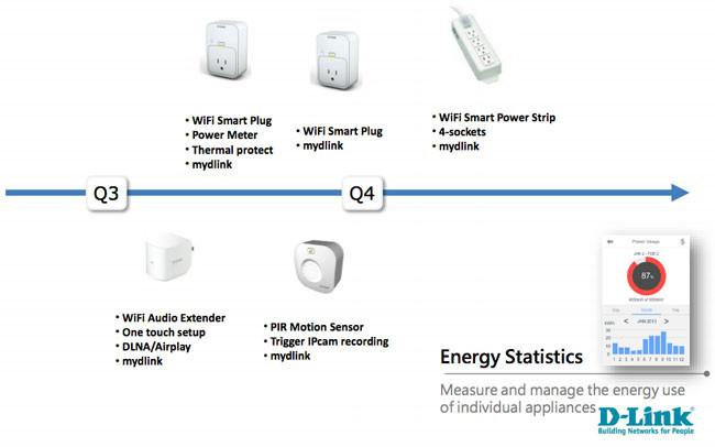 D-Link WiFi Smart Plug