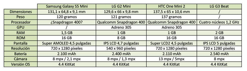 comparativa-5-1.jpg