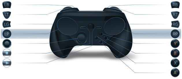 Valve vuelve a cambiar el Steam Controller añadiendo un stick analógico