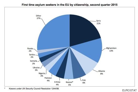 origen asilo