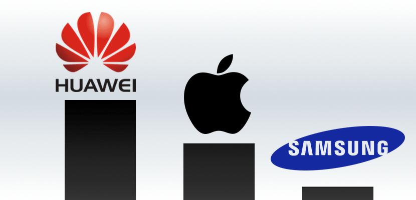 huawei cuota mercado 2017 830x400 Huawei y su farol sobre las cuotas de mercado en 2017