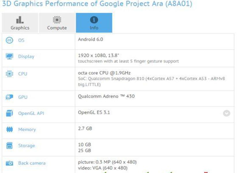 GFXBench GFXBench publica resultados de un smartphone del Proyecto Ara