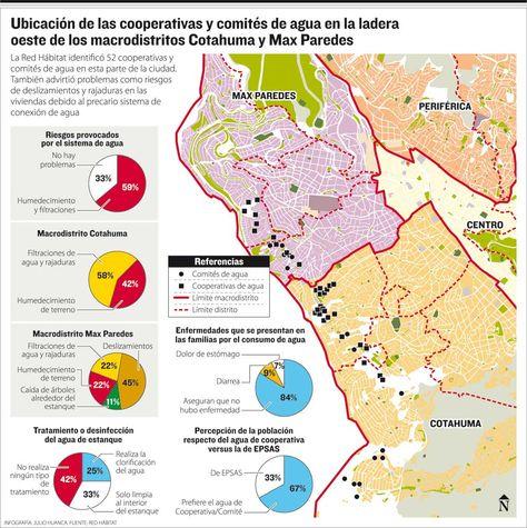 Ubicación de las cooperativas y cómites de agua en la ladera oeste de los macrodistritos Cotahuma y Max Paredes. Infografía: La Razón