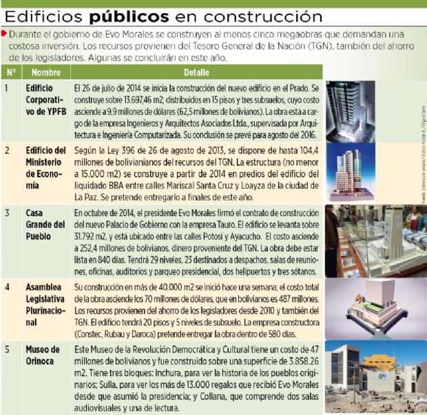 Gobierno construye 5 edificios con 953,3 millones de bolivianos