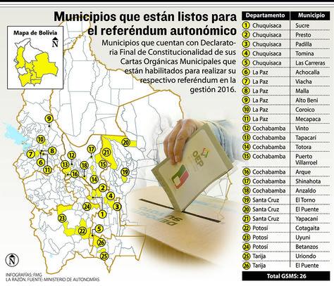 Municipios que están listos para el referéndum autonómico.