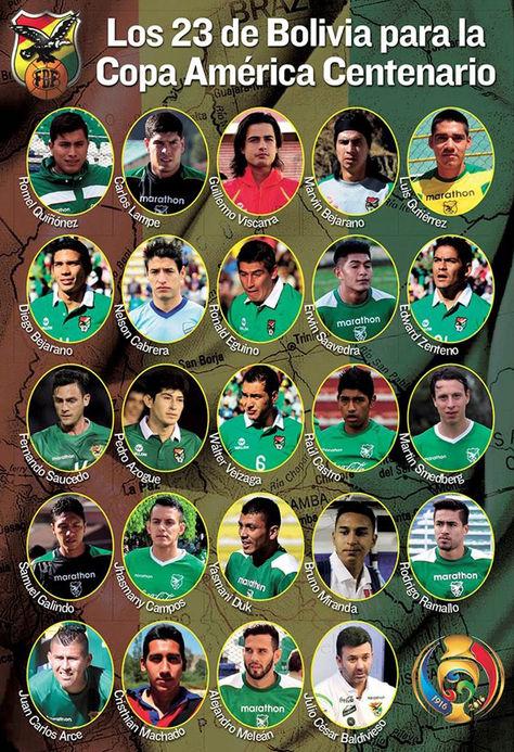 Nómina de la Selección para la Copa América Centenario