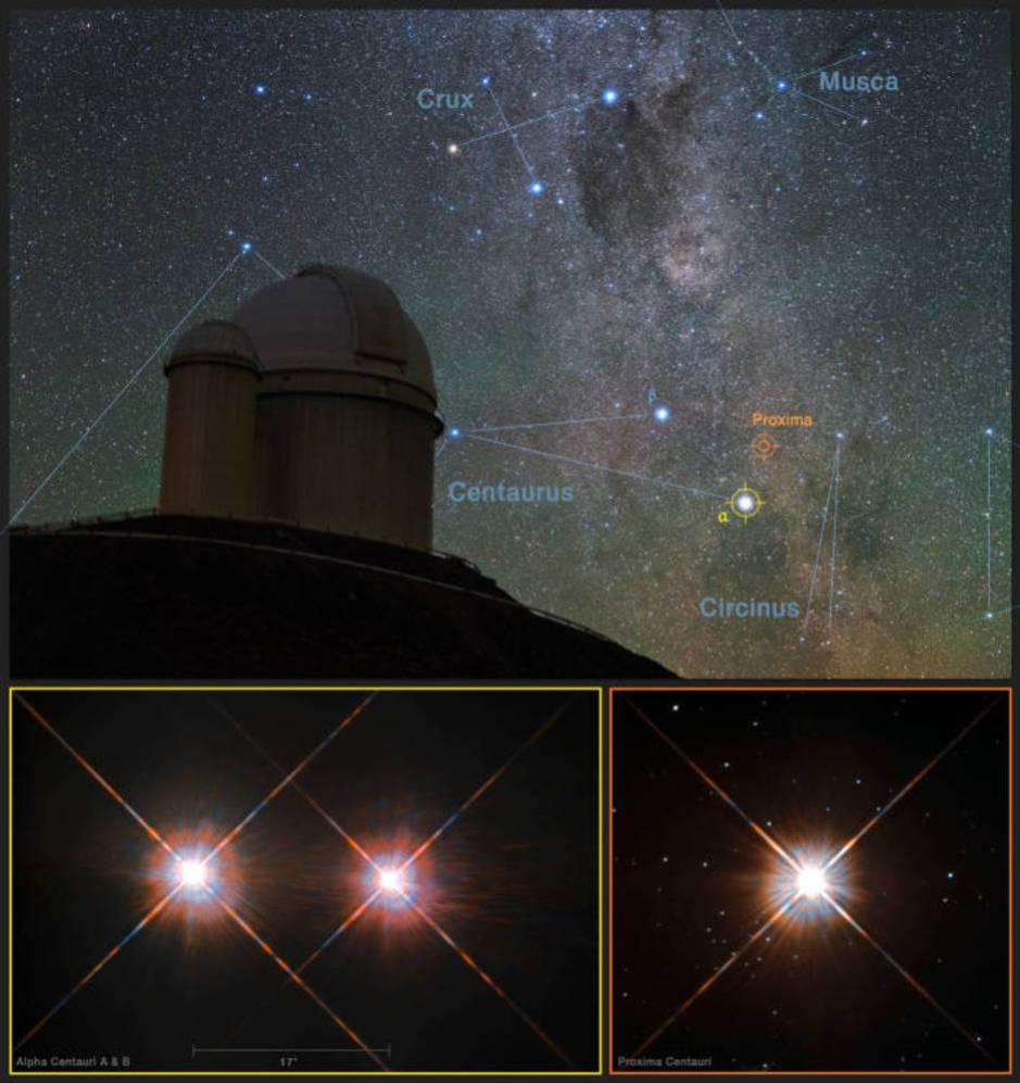 El telescopio de La Silla (Chile) junto a las señales de Próxima Centauri y Alfa Centauri. (Nature)