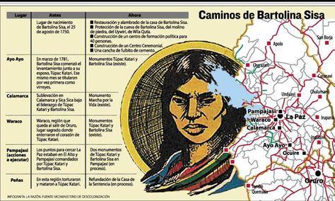 Caminos de Bartolina Sisa. Infografía: La Razón