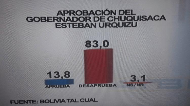 Urquizu