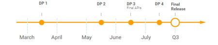 Android O Calendario