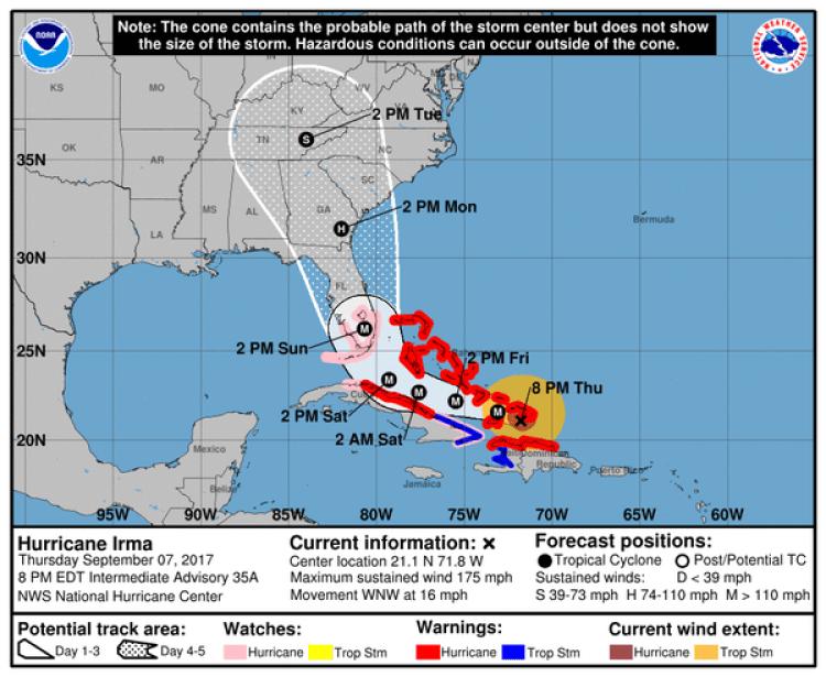Pronóstico del Huracán Irma. Boletín de las 8 pm – jueves 7