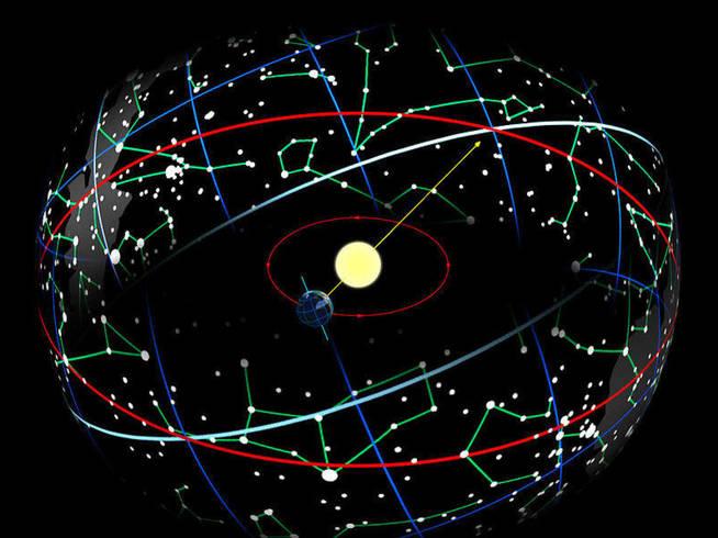 La eclíptica vista desde fuera de la Tierra.(Creative Commons)