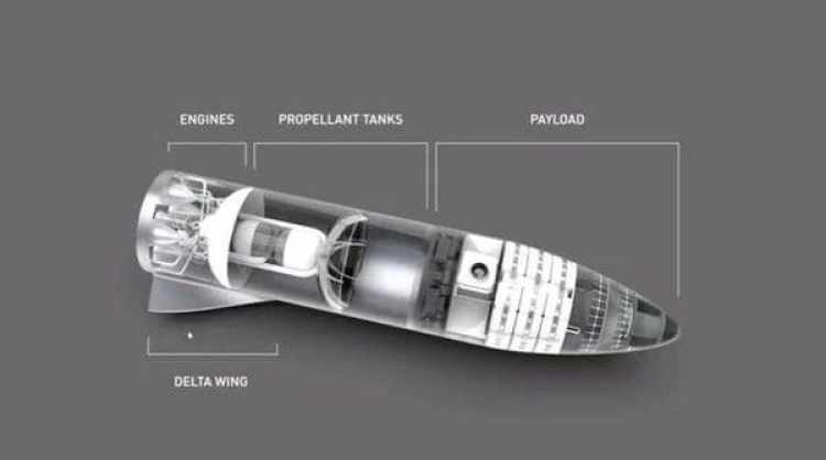 Sección del interior de BFR (Space X)