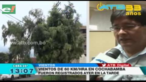Se registraron fuertes vientos en Cochabamba