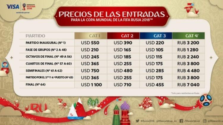 Las diferentes variables de precios para comprar las entradas del Mundial