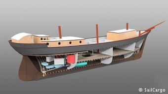SailCargo CEIBA Projekt Segelfrachtschiffe Innenraum (SailCargo)