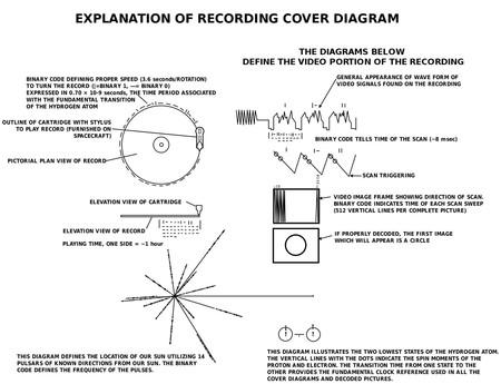 Mensaje Voyager 2