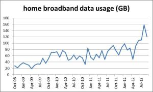 H. R. 3162, Broadband Data Improvement Act of 2019.