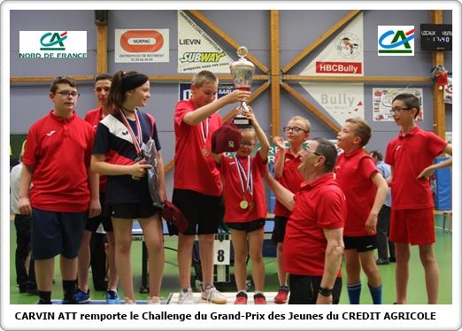 CHALLENGE-GPJ-CA-2018-2019