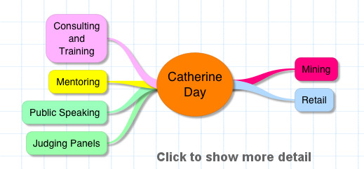 catherine day - mentor in Brisbane - click