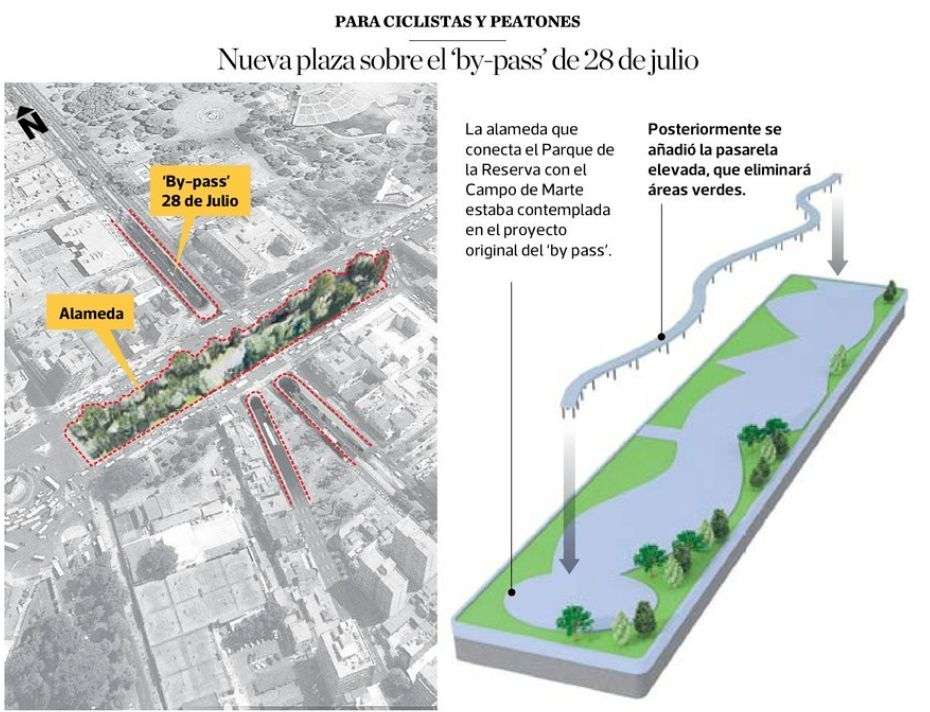 [Foto] By-pass 28 de Julio: nueva pasarela reducirá áreas verdes