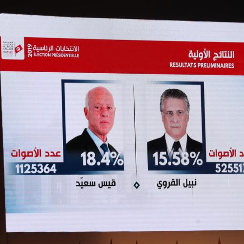 The Presidential elections results in Tunisia