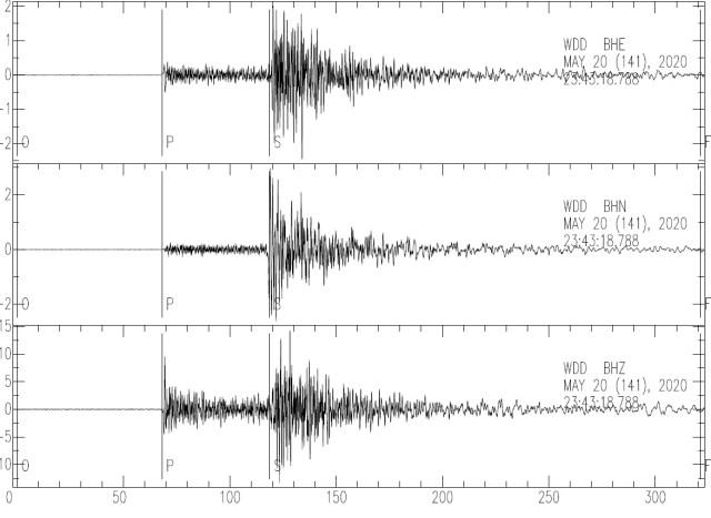 Seismic Research Centre Malta