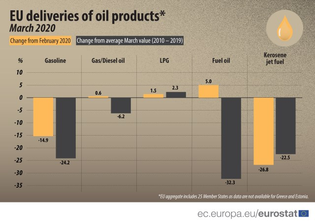 Oil_products-02