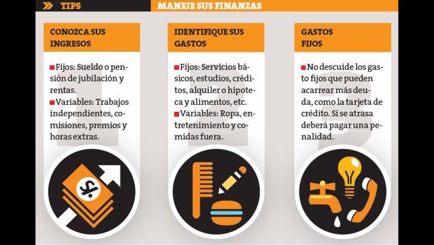 ¿Cómo hacer un presupuesto familiar? http://buff.ly/1Mzri7O