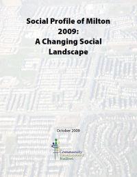 social-profile-milton-2009