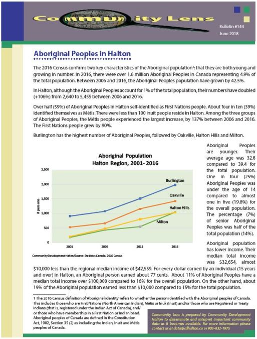 Community Lens #144 – Aboriginal Peoples in Halton