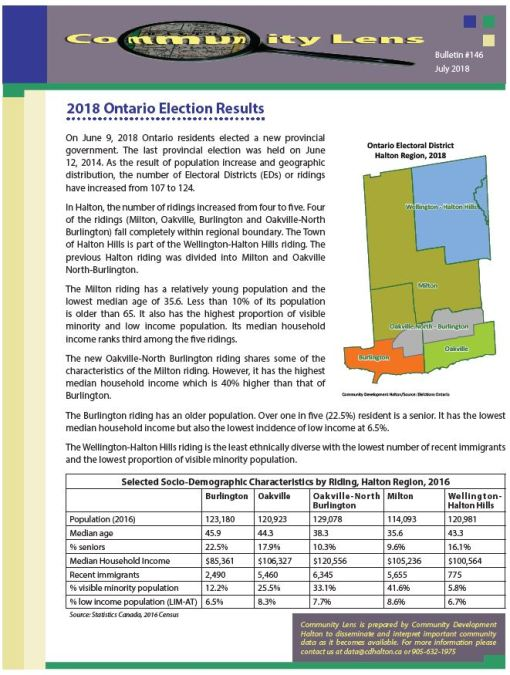 Community Lens #146 – 2018 Ontario Election Results