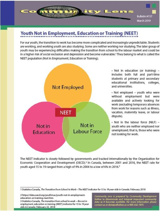 Community Lens #157 – Youth Not in Employment, Education or Training (NEET)