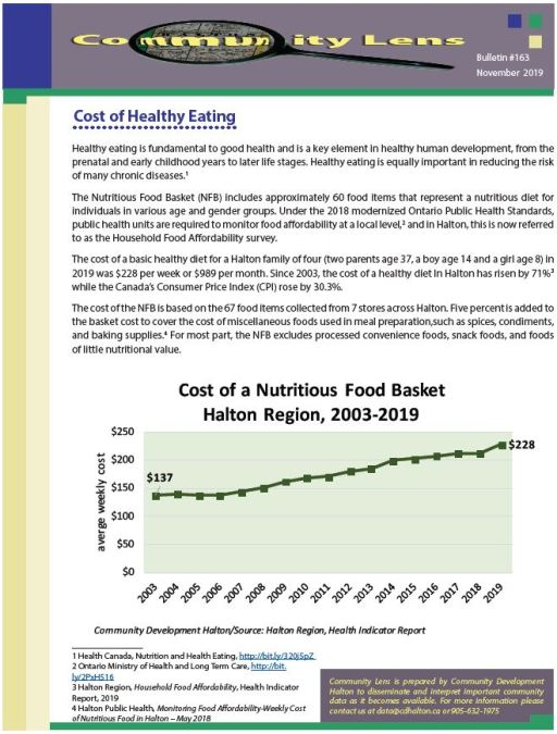 Community Lens #163 – Cost of Healthy Eating