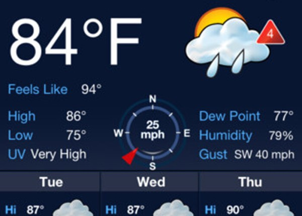 Weatherbug App Review