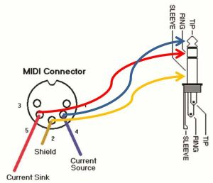 What if we used stereo minijack cables for MIDI?  CDM