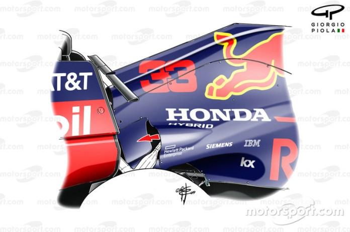 Enfriamiento del Red Bull Racing RB15