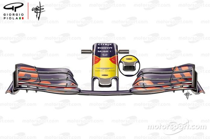 Detalle nariz Red Bull Racing RB15