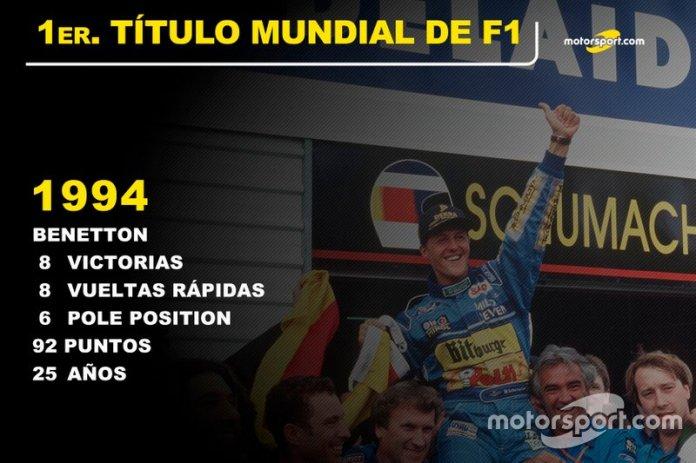 Michael Schumacher, Benetton Título Mundial 1994
