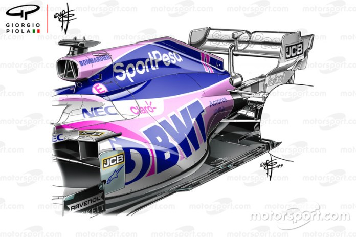 Racing Point RP19, sidepods
