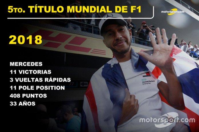 Lewis Hamilton, Mercedes Título Mundial 2018