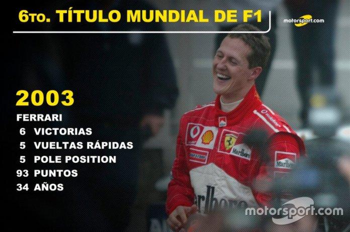 Michael Schumacher, Ferrari Título Mundial 2003